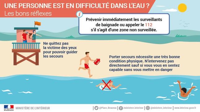 nage Une-personne-en-difficulte-dans-l-eau-les-bons-reflexes-infographie
